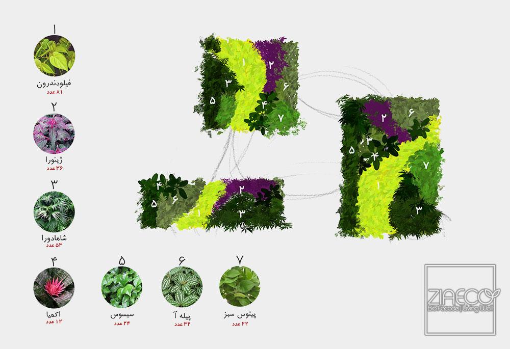 دیوار سبز هیدروپونیک املاک | طراحی و اجرا توسط ziaeco | گیرین وال